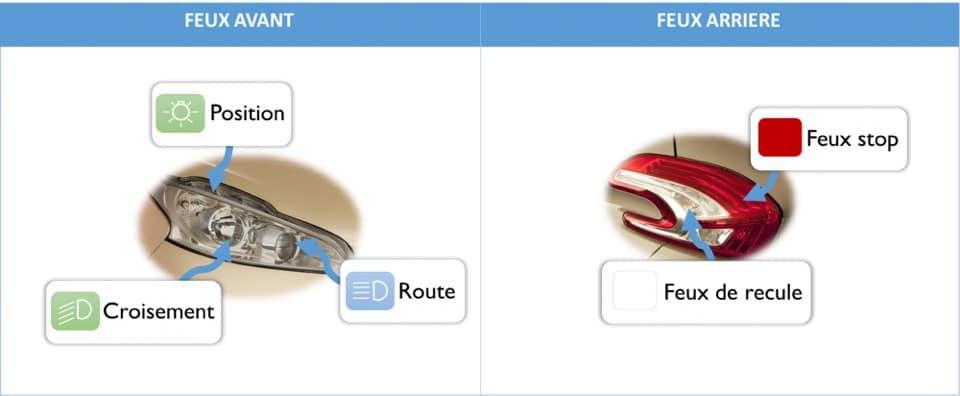 visibilit clairage cours de code en ligne gratuit. Black Bedroom Furniture Sets. Home Design Ideas